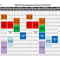 Grafik od 01.06.2020_1